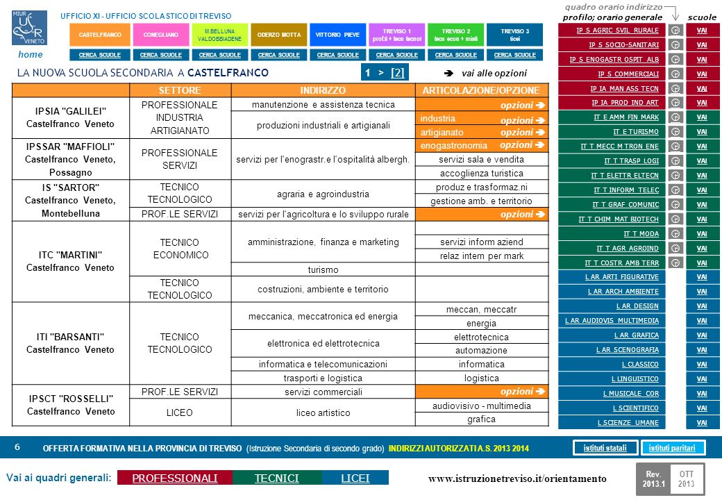 www.istruzionetreviso.it/orientamento 7 Vai ai quadri generali: PROFESSIONALITECNICILICEI OFFERTA FORMATIVA NELLA PROVINCIA DI TREVISO (Istruzione Secondaria di secondo grado) INDIRIZZI AUTORIZZATI A.S.