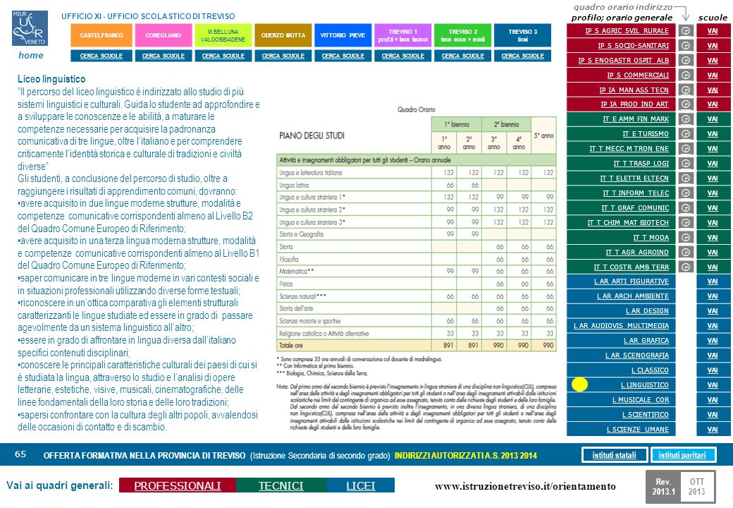 www.istruzionetreviso.it/orientamento 65 Vai ai quadri generali: PROFESSIONALITECNICILICEI OFFERTA FORMATIVA NELLA PROVINCIA DI TREVISO (Istruzione Se