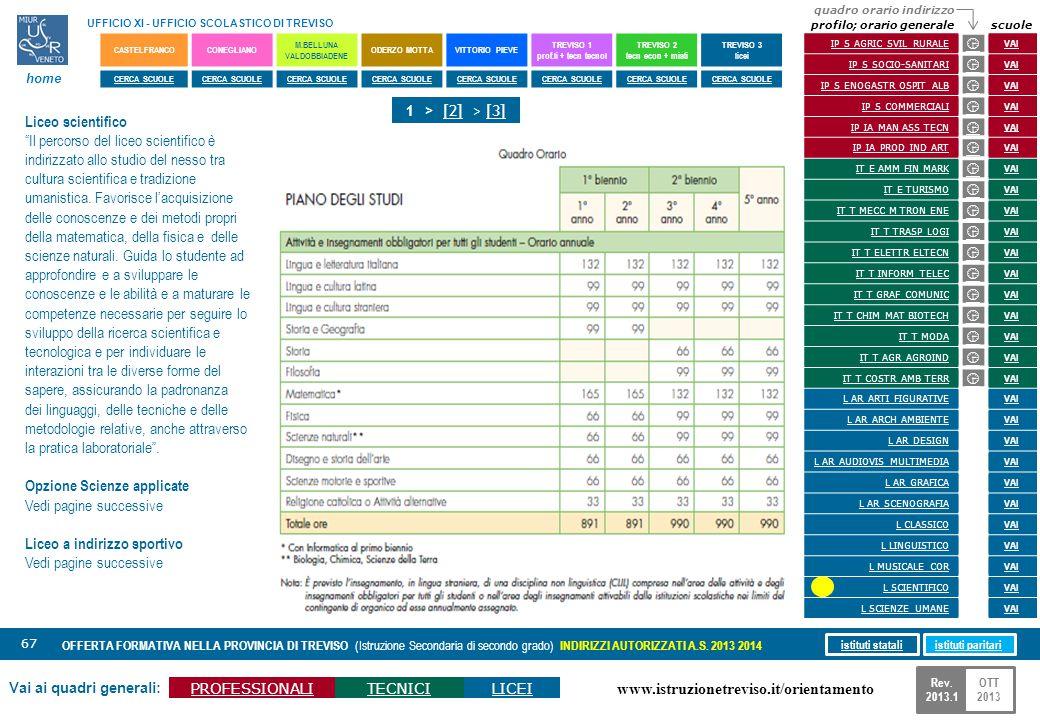 www.istruzionetreviso.it/orientamento 67 Vai ai quadri generali: PROFESSIONALITECNICILICEI OFFERTA FORMATIVA NELLA PROVINCIA DI TREVISO (Istruzione Se