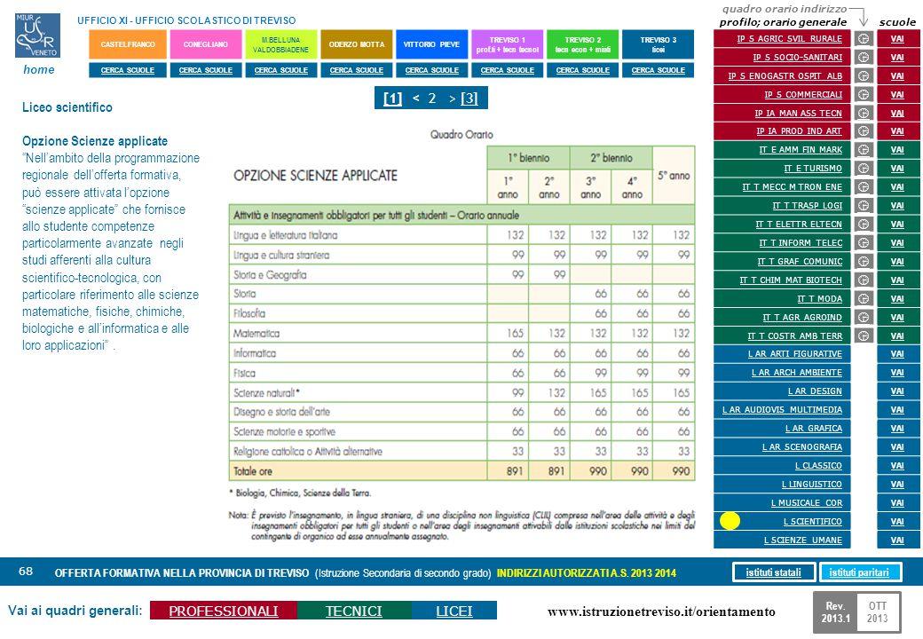 www.istruzionetreviso.it/orientamento 68 Vai ai quadri generali: PROFESSIONALITECNICILICEI OFFERTA FORMATIVA NELLA PROVINCIA DI TREVISO (Istruzione Se