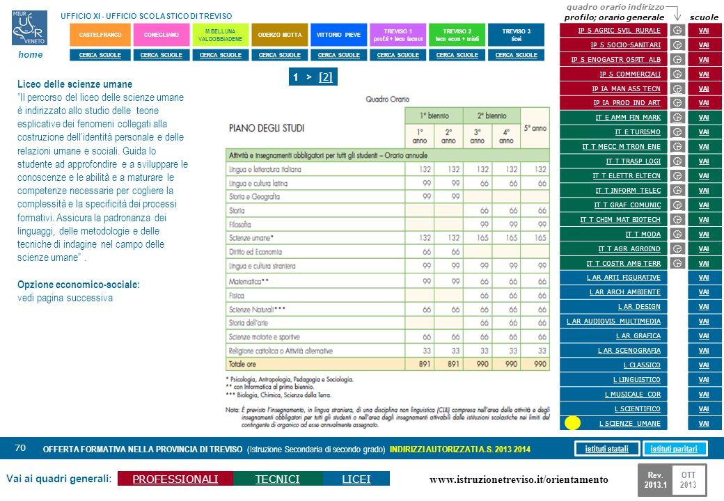 www.istruzionetreviso.it/orientamento 70 Vai ai quadri generali: PROFESSIONALITECNICILICEI OFFERTA FORMATIVA NELLA PROVINCIA DI TREVISO (Istruzione Se