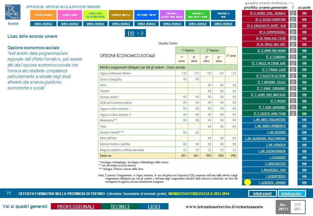 www.istruzionetreviso.it/orientamento 71 Vai ai quadri generali: PROFESSIONALITECNICILICEI OFFERTA FORMATIVA NELLA PROVINCIA DI TREVISO (Istruzione Se
