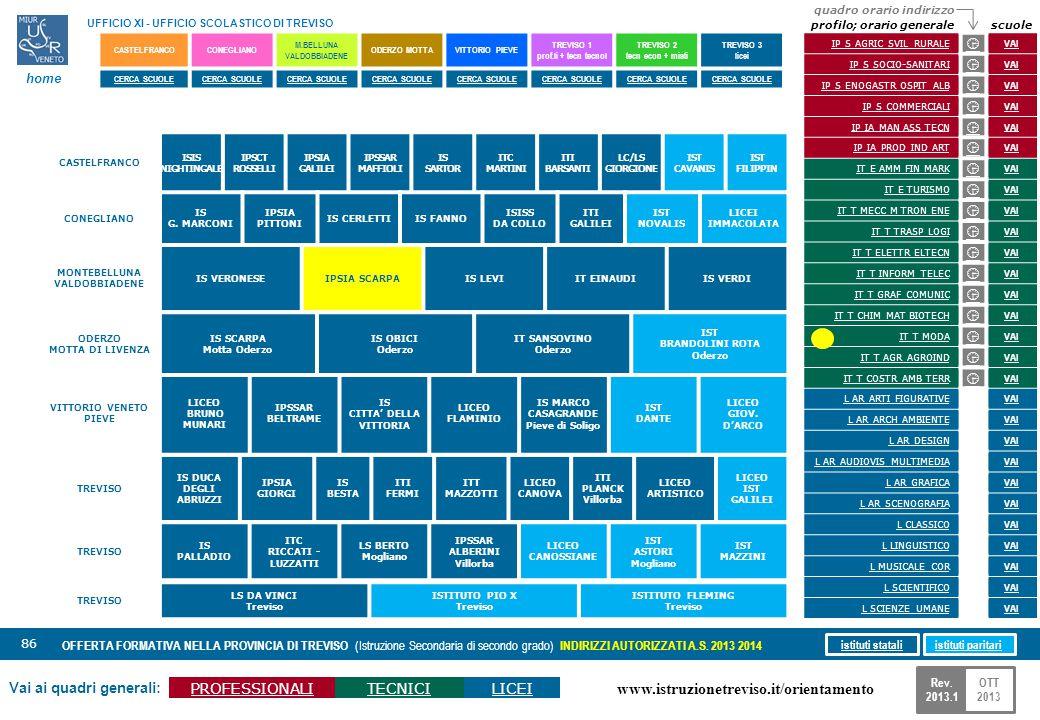 www.istruzionetreviso.it/orientamento 86 Vai ai quadri generali: PROFESSIONALITECNICILICEI OFFERTA FORMATIVA NELLA PROVINCIA DI TREVISO (Istruzione Se