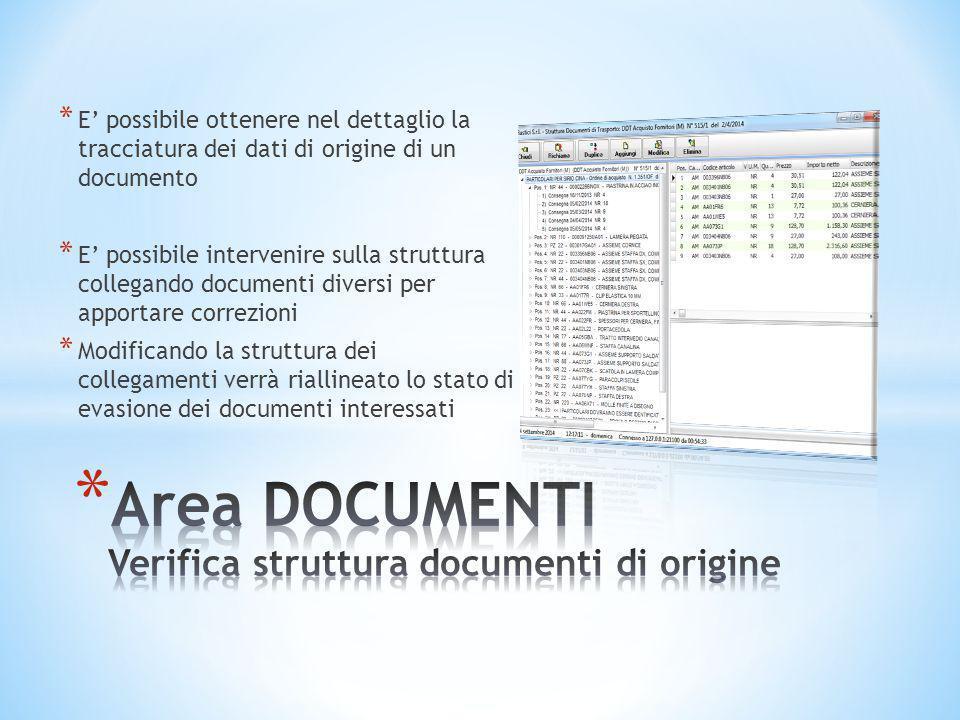 * E' possibile ottenere nel dettaglio la tracciatura dei dati di origine di un documento * E' possibile intervenire sulla struttura collegando documen