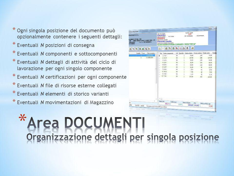 * Ogni singola posizione del documento può opzionalmente contenere i seguenti dettagli: * Eventuali N posizioni di consegna * Eventuali N componenti e
