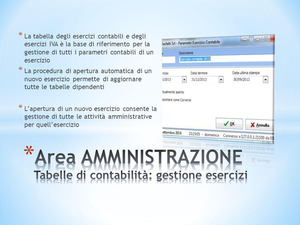 * La tabella degli esercizi contabili e degli esercizi IVA è la base di riferimento per la gestione di tutti i parametri contabili di un esercizio * L