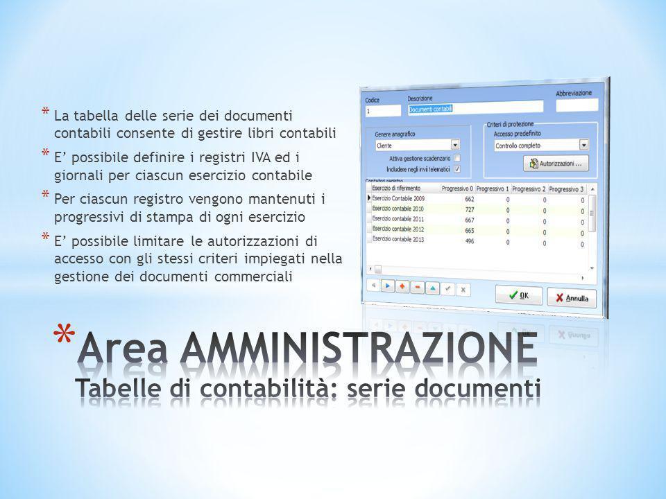 * La tabella delle serie dei documenti contabili consente di gestire libri contabili * E' possibile definire i registri IVA ed i giornali per ciascun