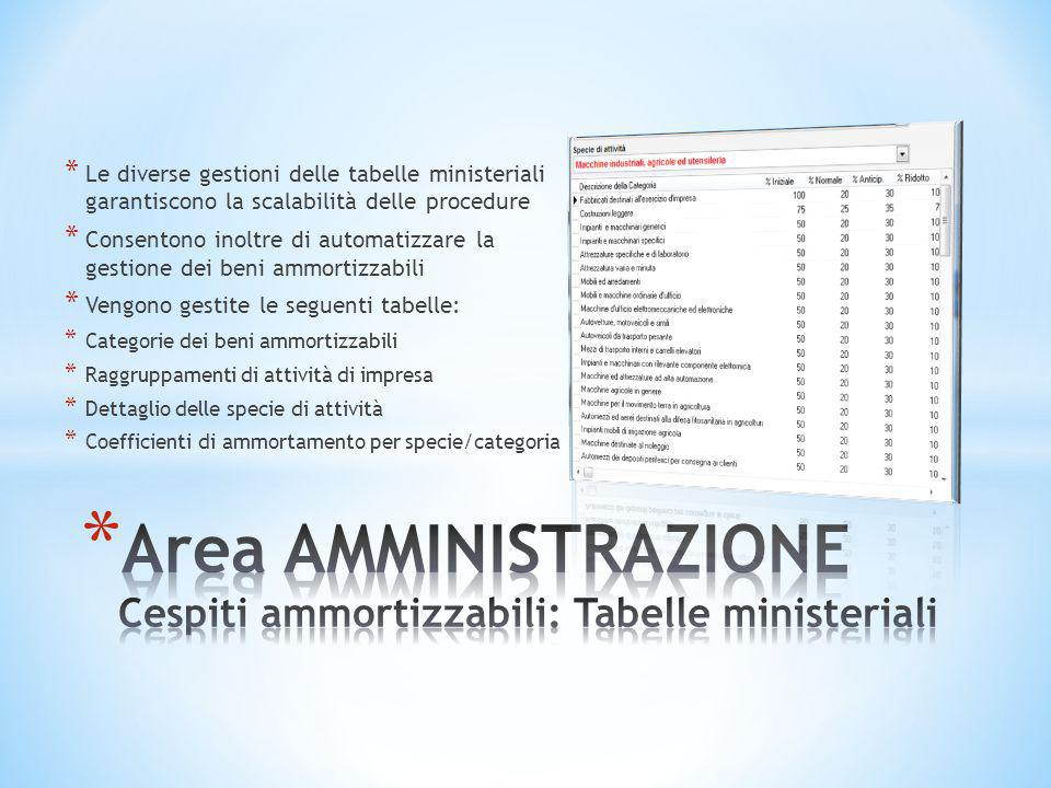 * Le diverse gestioni delle tabelle ministeriali garantiscono la scalabilità delle procedure * Consentono inoltre di automatizzare la gestione dei ben