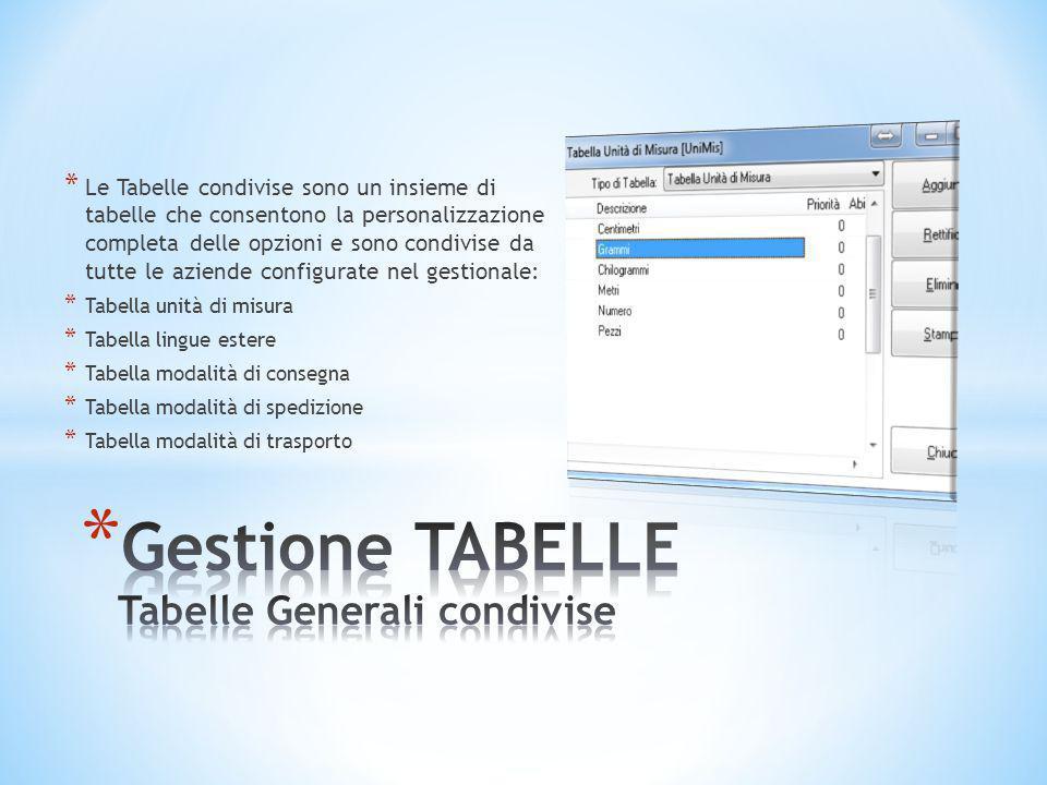 * Le Tabelle condivise sono un insieme di tabelle che consentono la personalizzazione completa delle opzioni e sono condivise da tutte le aziende conf