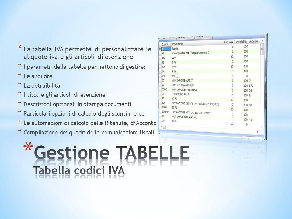 * La tabella IVA permette di personalizzare le aliquote iva e gli articoli di esenzione * I parametri della tabella permettono di gestire: * Le aliquo