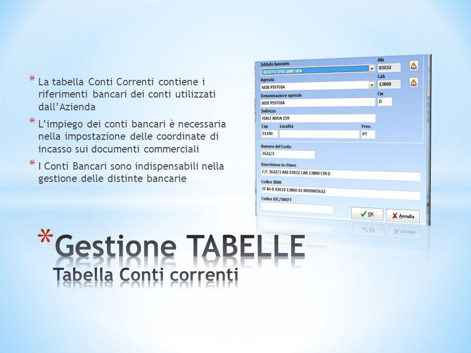 * La tabella Conti Correnti contiene i riferimenti bancari dei conti utilizzati dall'Azienda * L'impiego dei conti bancari è necessaria nella impostaz