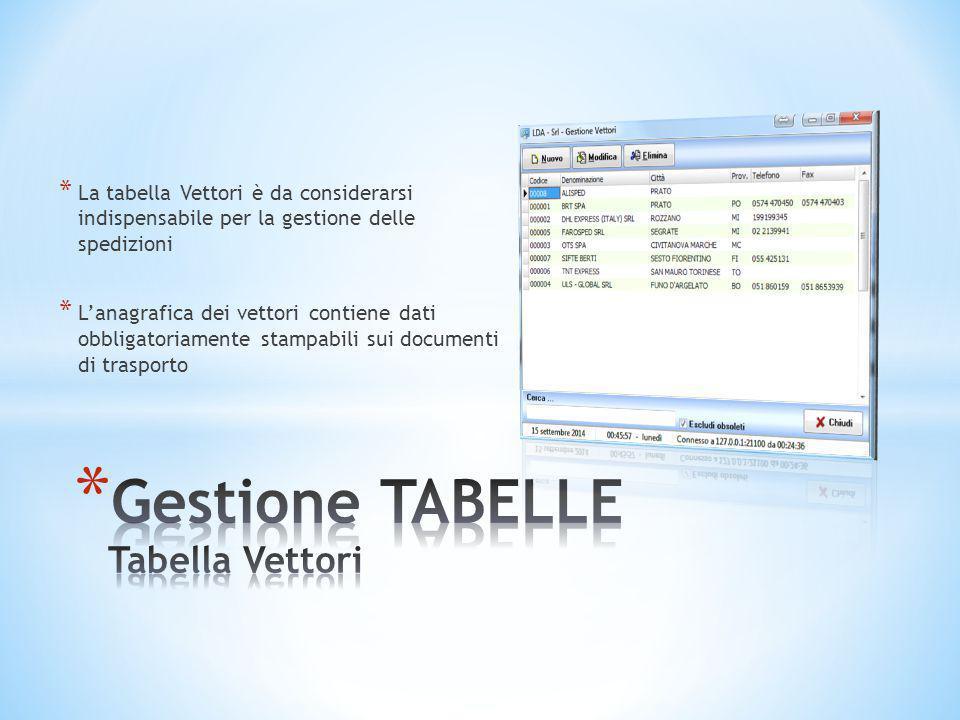 * La tabella Vettori è da considerarsi indispensabile per la gestione delle spedizioni * L'anagrafica dei vettori contiene dati obbligatoriamente stam
