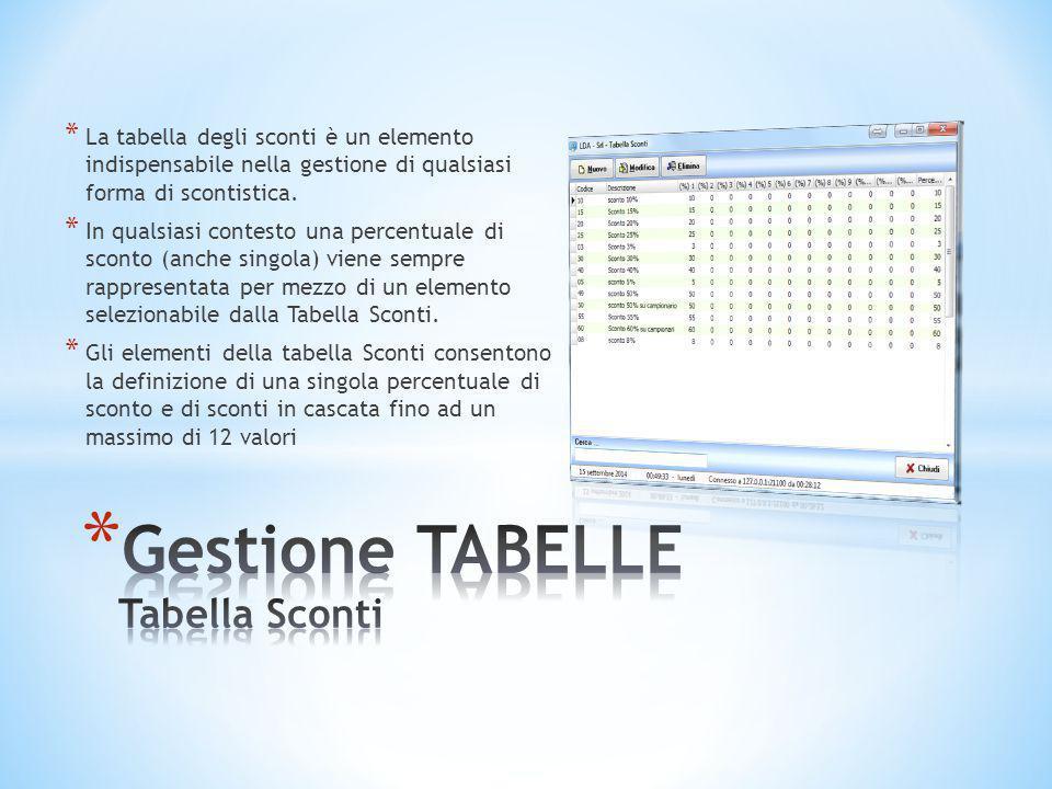 * La tabella degli sconti è un elemento indispensabile nella gestione di qualsiasi forma di scontistica. * In qualsiasi contesto una percentuale di sc