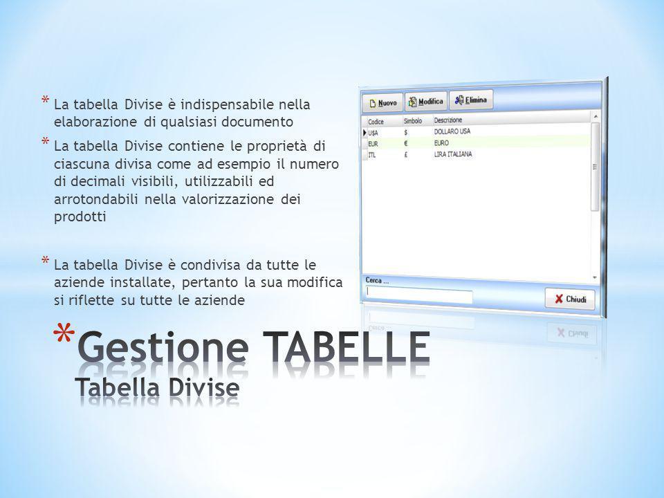 * La tabella Divise è indispensabile nella elaborazione di qualsiasi documento * La tabella Divise contiene le proprietà di ciascuna divisa come ad es