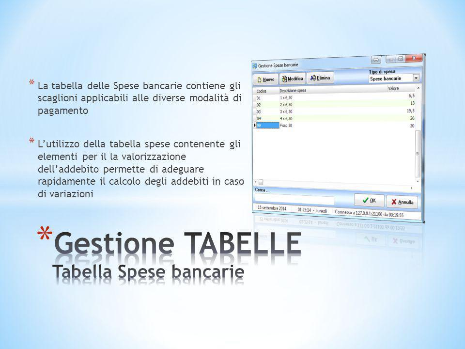 * La tabella delle Spese bancarie contiene gli scaglioni applicabili alle diverse modalità di pagamento * L'utilizzo della tabella spese contenente gl
