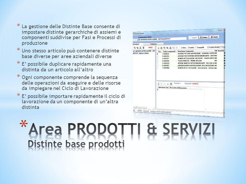 * La gestione delle Distinte Base consente di impostare distinte gerarchiche di assiemi e componenti suddivise per Fasi e Processi di produzione * Uno