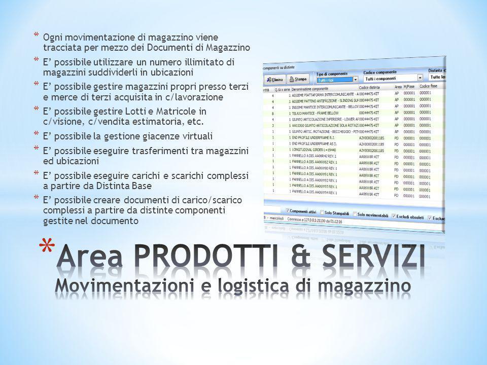 * Ogni movimentazione di magazzino viene tracciata per mezzo dei Documenti di Magazzino * E' possibile utilizzare un numero illimitato di magazzini su