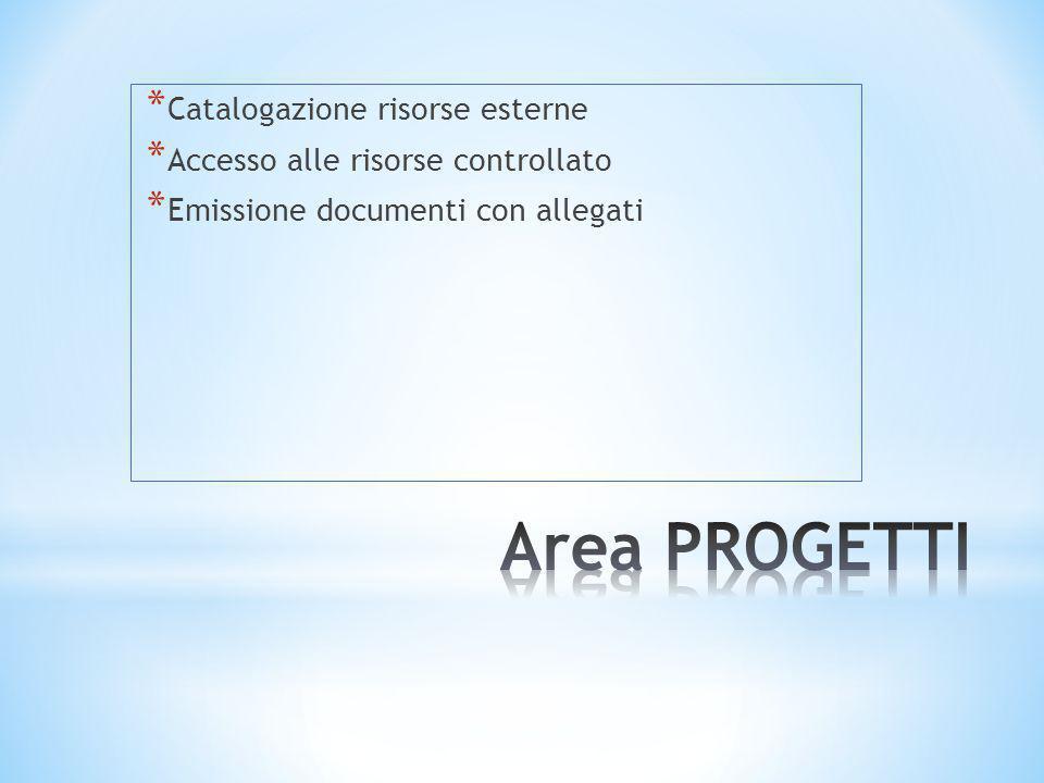 * Catalogazione risorse esterne * Accesso alle risorse controllato * Emissione documenti con allegati