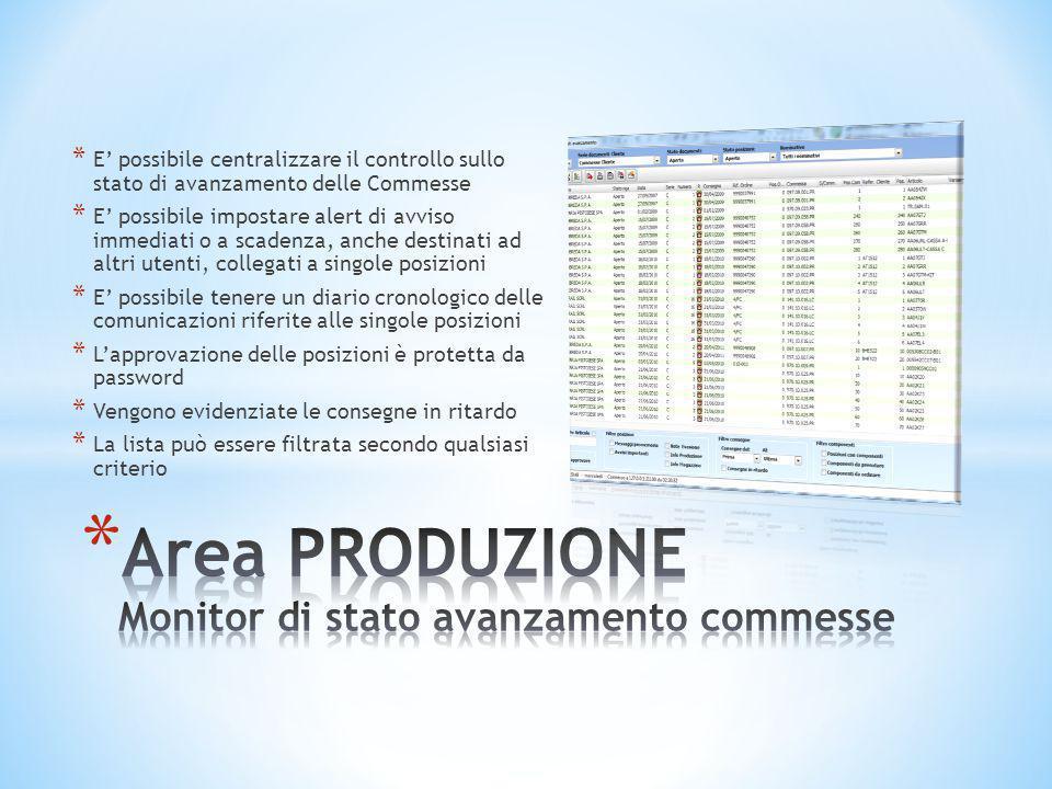* E' possibile centralizzare il controllo sullo stato di avanzamento delle Commesse * E' possibile impostare alert di avviso immediati o a scadenza, a