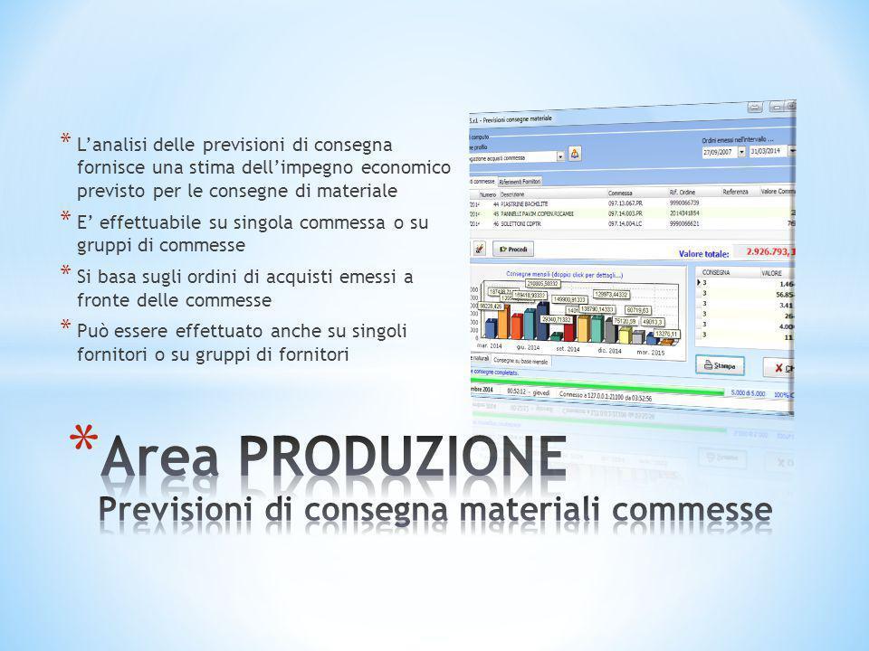 * L'analisi delle previsioni di consegna fornisce una stima dell'impegno economico previsto per le consegne di materiale * E' effettuabile su singola