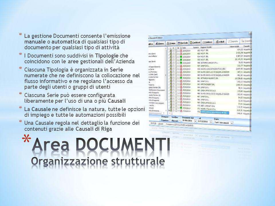 * La gestione Documenti consente l'emissione manuale o automatica di qualsiasi tipo di documento per qualsiasi tipo di attività * I Documenti sono sud