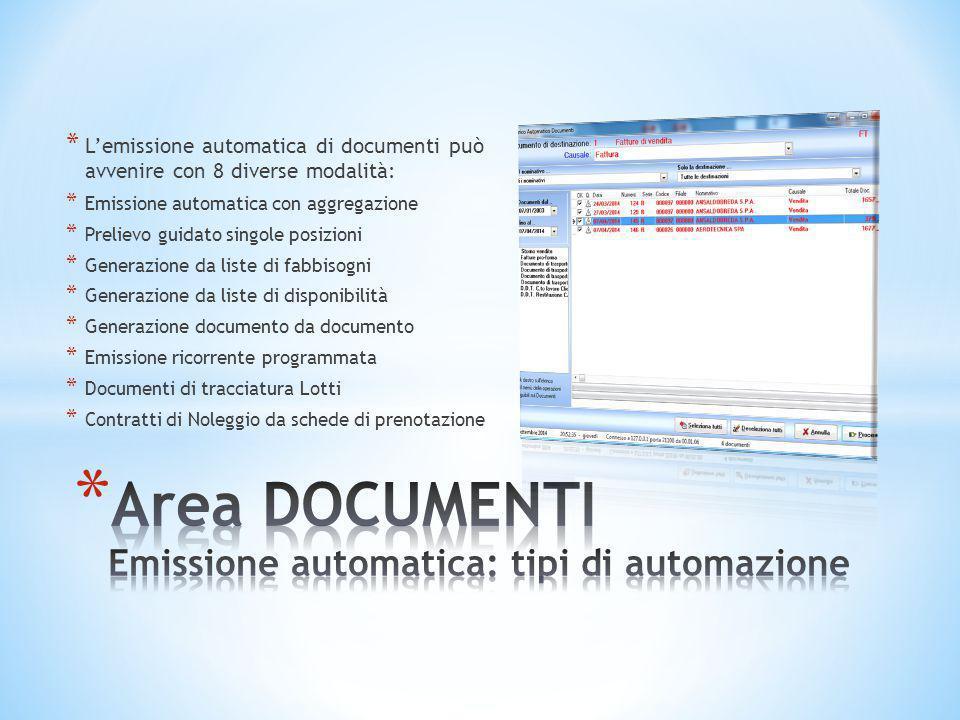 * L'emissione automatica di documenti può avvenire con 8 diverse modalità: * Emissione automatica con aggregazione * Prelievo guidato singole posizion