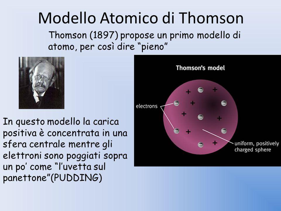 """Modello Atomico di Thomson Thomson (1897) propose un primo modello di atomo, per così dire """"pieno"""" In questo modello la carica positiva è concentrata"""