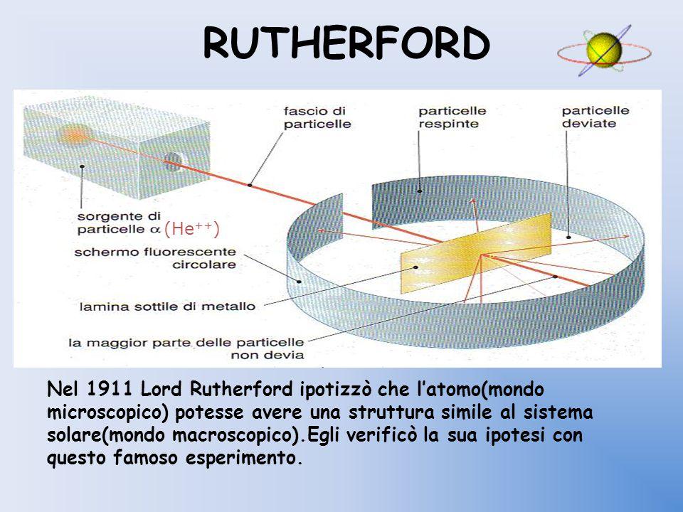 RUTHERFORD Nel 1911 Lord Rutherford ipotizzò che l'atomo(mondo microscopico) potesse avere una struttura simile al sistema solare(mondo macroscopico).