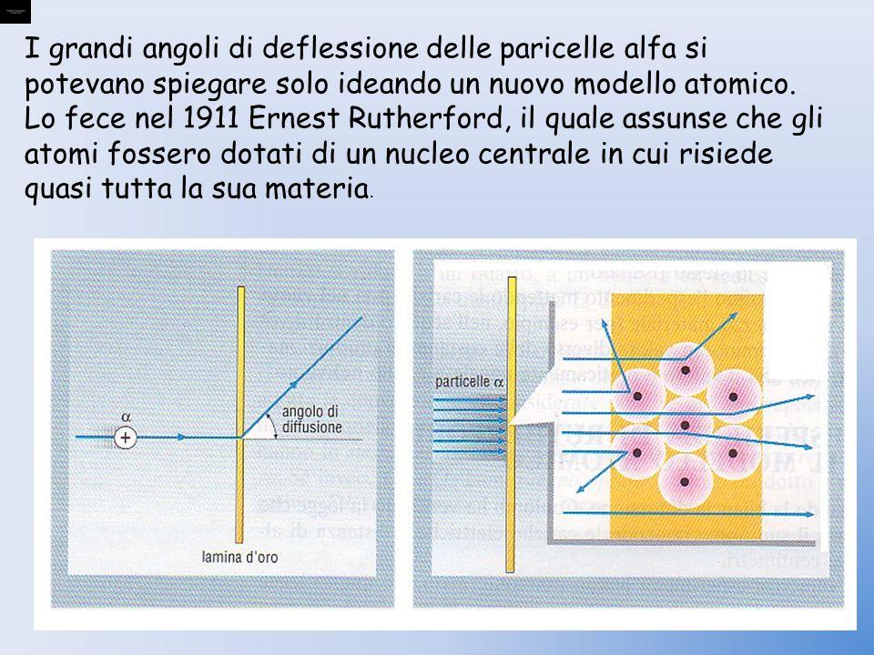 I grandi angoli di deflessione delle paricelle alfa si potevano spiegare solo ideando un nuovo modello atomico. Lo fece nel 1911 Ernest Rutherford, il