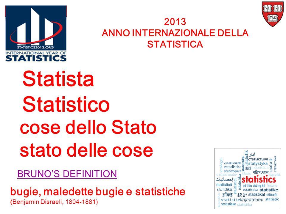 Statista Statistico cose dello Stato stato delle cose BRUNO'S DEFINITION bugie, maledette bugie e statistiche (Benjamin Disraeli, 1804-1881) 2013 ANNO INTERNAZIONALE DELLA STATISTICA