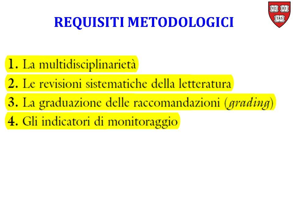 REQUISITI METODOLOGICI