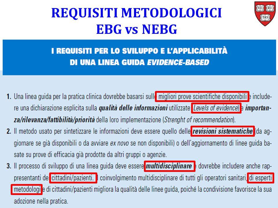 EBG vs NEBG