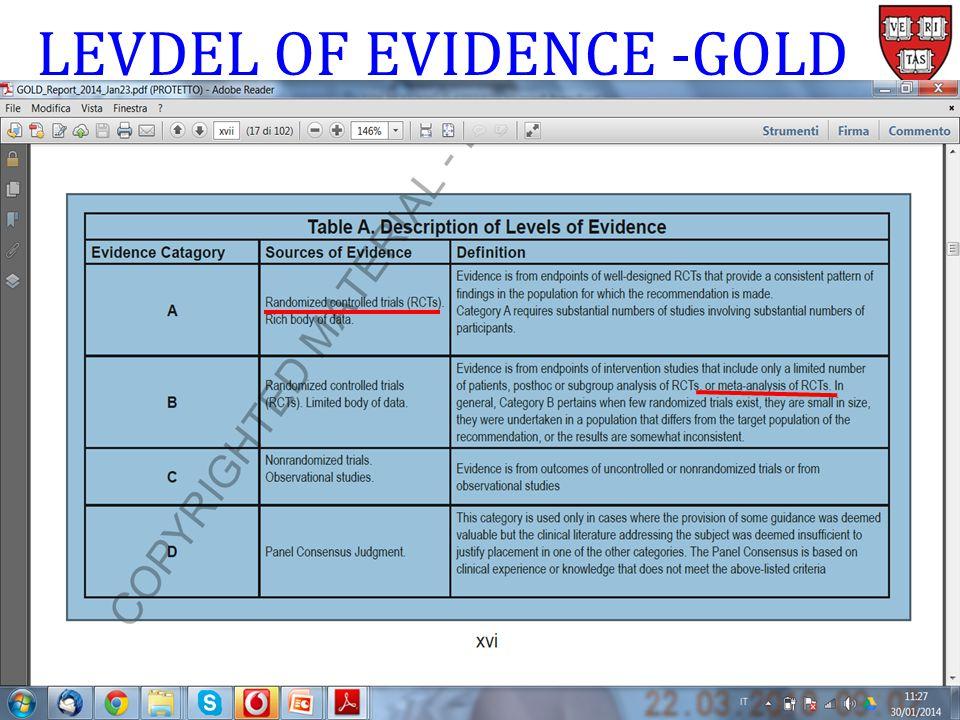 LEVDEL OF EVIDENCE -GOLD