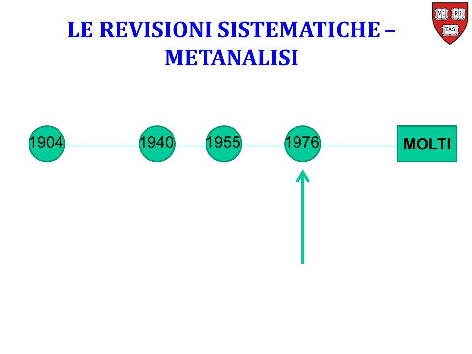 LE REVISIONI SISTEMATICHE – METANALISI 1904194019551976 MOLTI