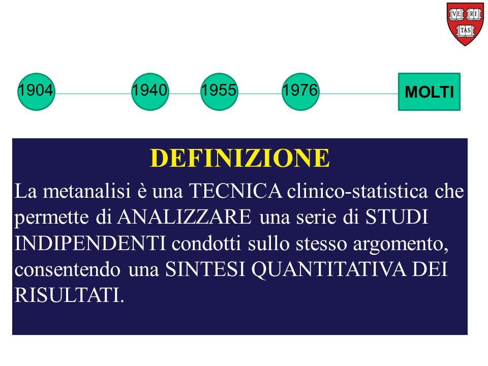 DEFINIZIONE La metanalisi è una TECNICA clinico-statistica che permette di ANALIZZARE una serie di STUDI INDIPENDENTI condotti sullo stesso argomento, consentendo una SINTESI QUANTITATIVA DEI RISULTATI.