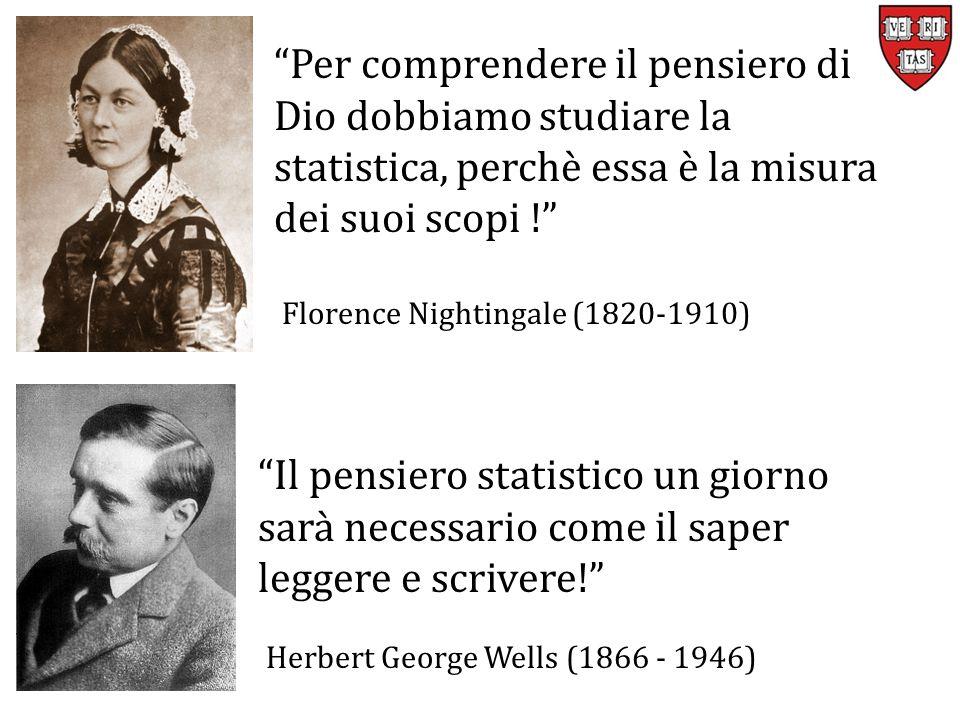 Il pensiero statistico un giorno sarà necessario come il saper leggere e scrivere! Herbert George Wells (1866 - 1946) Per comprendere il pensiero di Dio dobbiamo studiare la statistica, perchè essa è la misura dei suoi scopi ! Florence Nightingale (1820-1910)