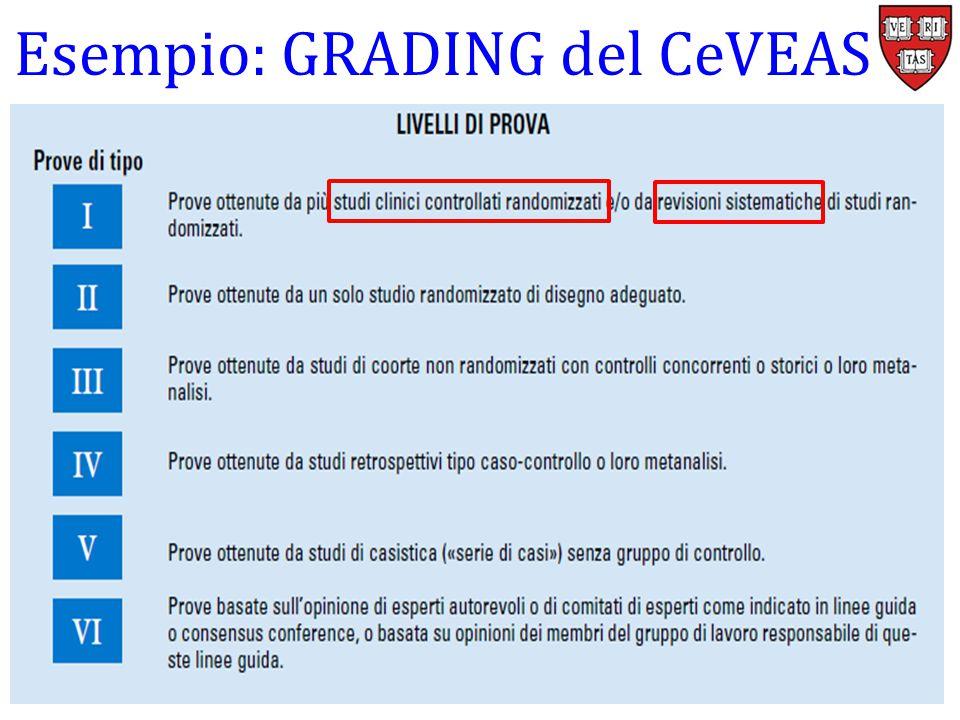 Esempio: GRADING del CeVEAS