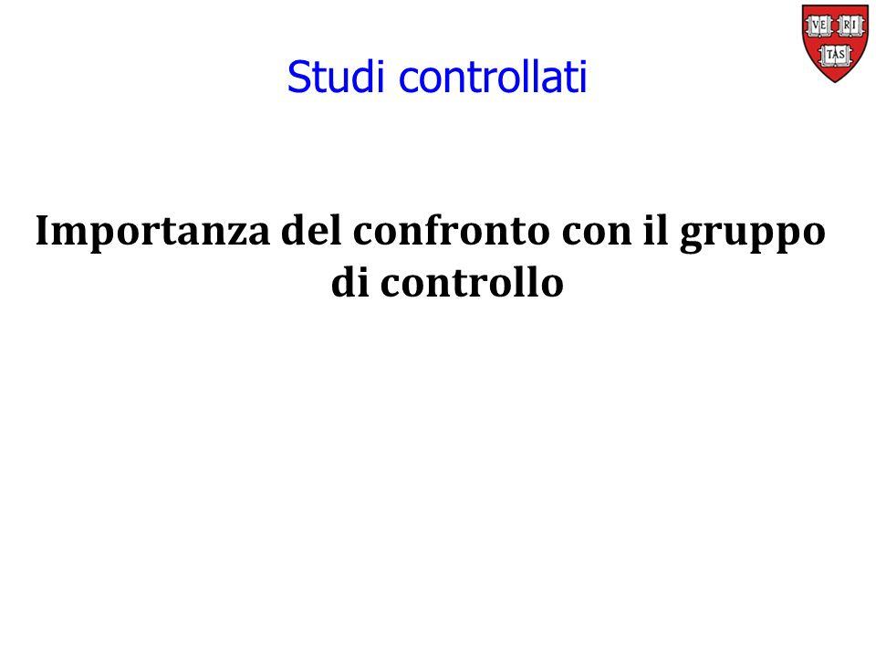 Studi controllati Importanza del confronto con il gruppo di controllo