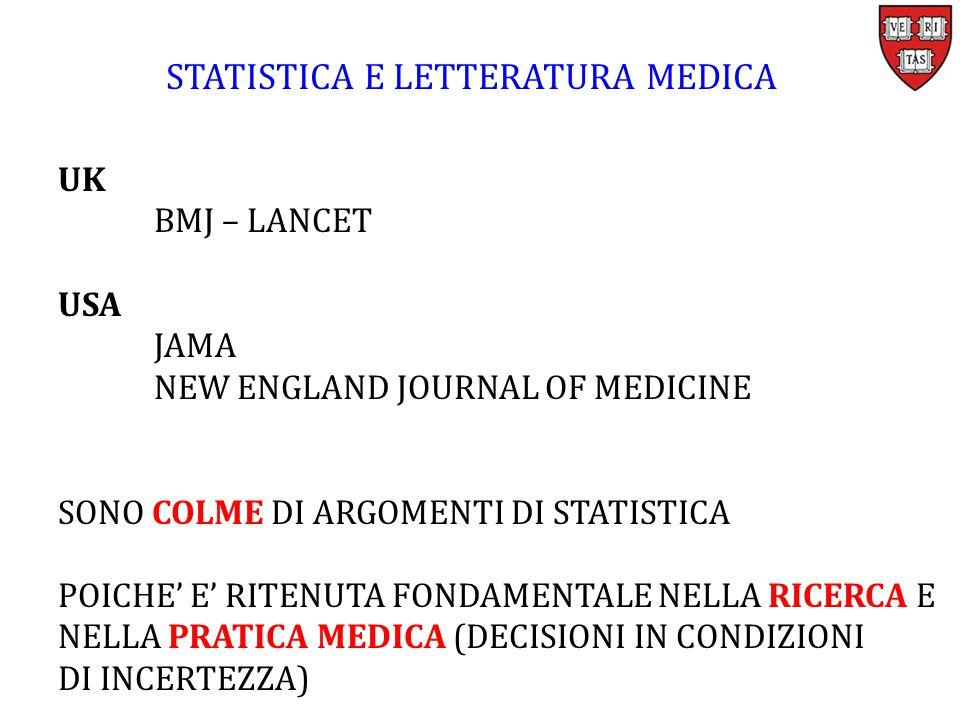 UK BMJ – LANCET USA JAMA NEW ENGLAND JOURNAL OF MEDICINE SONO COLME DI ARGOMENTI DI STATISTICA POICHE' E' RITENUTA FONDAMENTALE NELLA RICERCA E NELLA PRATICA MEDICA (DECISIONI IN CONDIZIONI DI INCERTEZZA) STATISTICA E LETTERATURA MEDICA