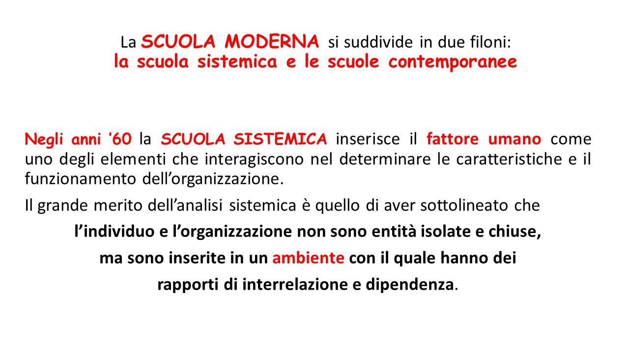 La SCUOLA MODERNA si suddivide in due filoni: la scuola sistemica e le scuole contemporanee Negli anni '60 la SCUOLA SISTEMICA inserisce il fattore um