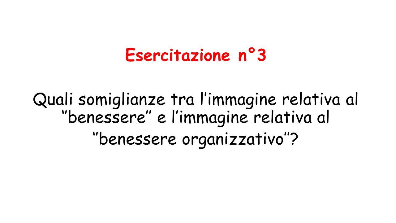 Esercitazione n°3 Quali somiglianze tra l'immagine relativa al ''benessere'' e l'immagine relativa al ''benessere organizzativo''?