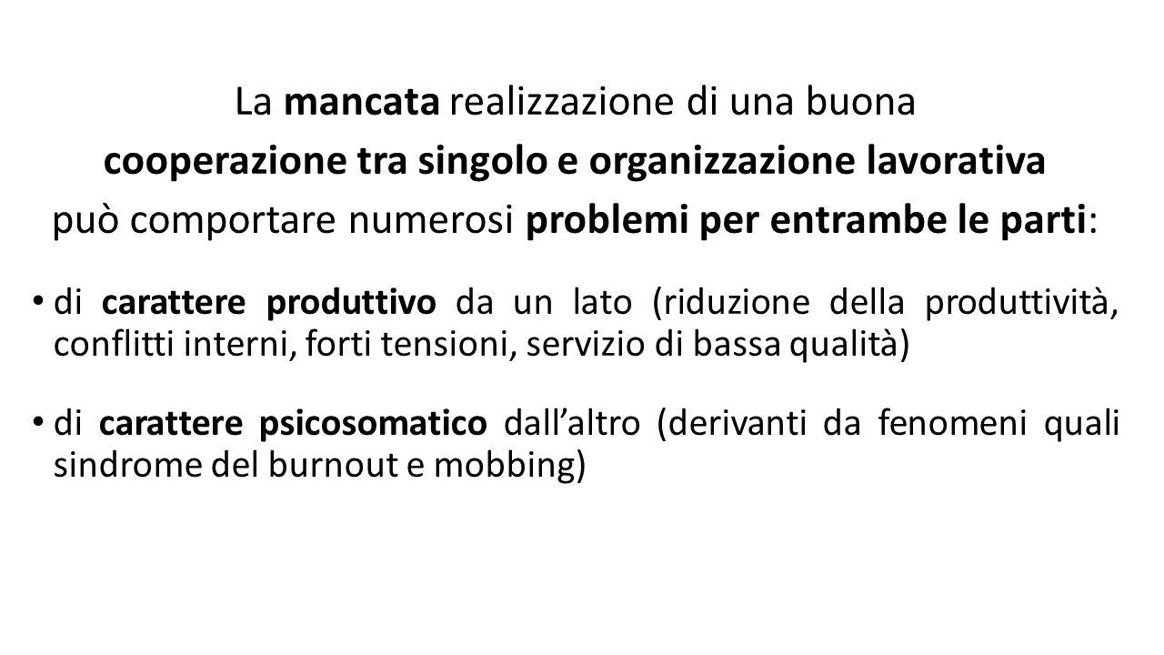 La mancata realizzazione di una buona cooperazione tra singolo e organizzazione lavorativa può comportare numerosi problemi per entrambe le parti: di