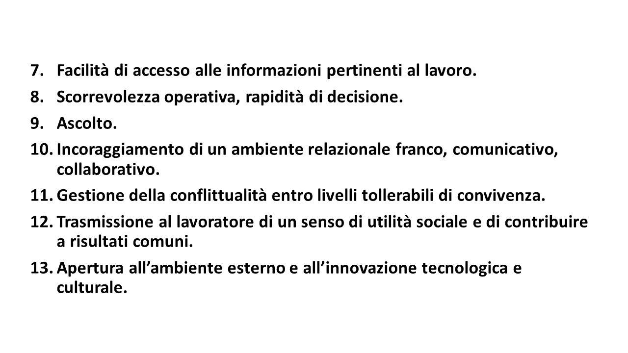 7.Facilità di accesso alle informazioni pertinenti al lavoro. 8.Scorrevolezza operativa, rapidità di decisione. 9.Ascolto. 10.Incoraggiamento di un am