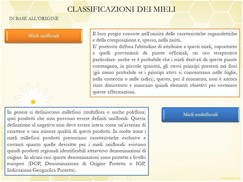 CLASSIFICAZIONI DEI MIELI Il loro pregio consiste nell'unicità delle caratteristiche organolettiche e della composizione e, spesso, nella rarità. E' p