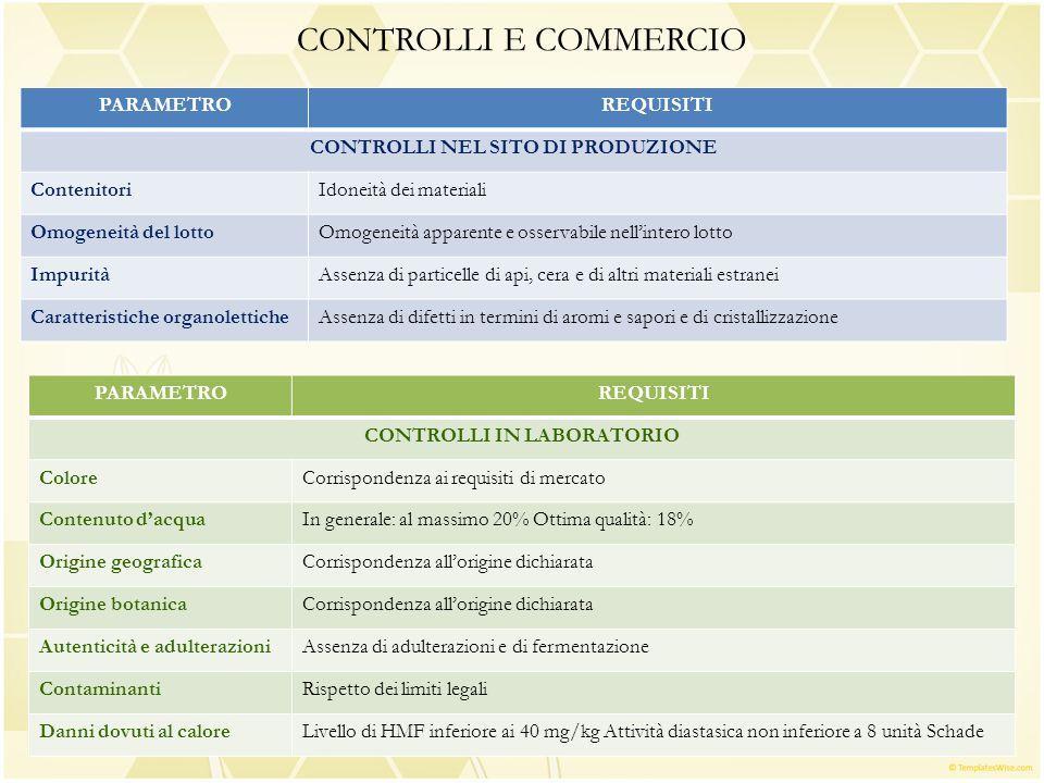 CONTROLLI E COMMERCIO PARAMETROREQUISITI CONTROLLI NEL SITO DI PRODUZIONE ContenitoriIdoneità dei materiali Omogeneità del lottoOmogeneità apparente e