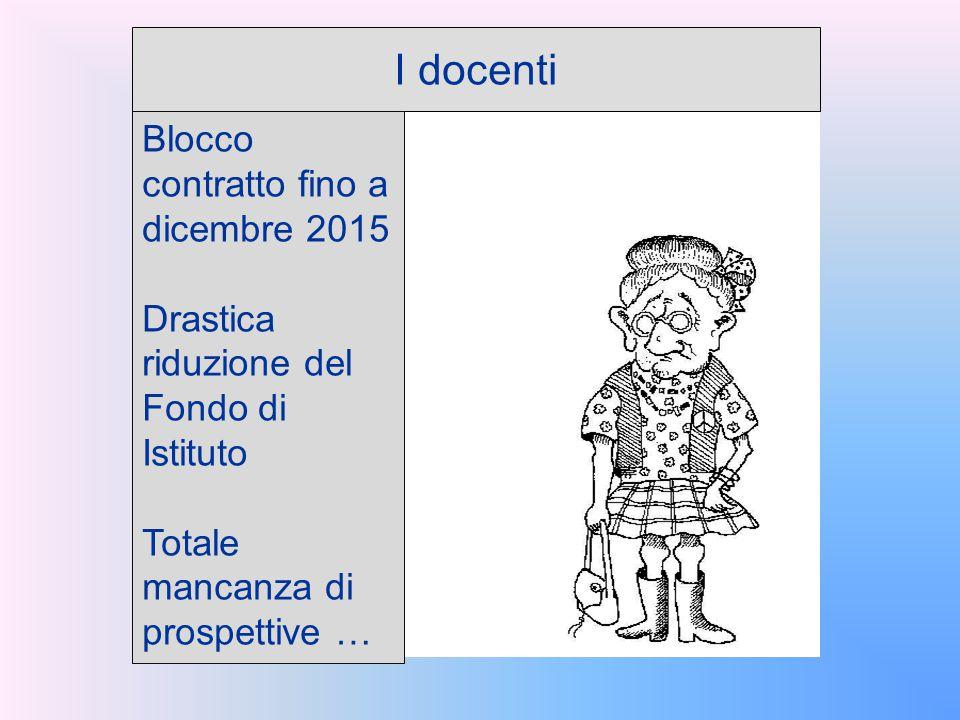 I docenti Blocco contratto fino a dicembre 2015 Drastica riduzione del Fondo di Istituto Totale mancanza di prospettive …