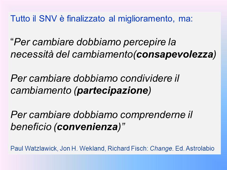 """Tutto il SNV è finalizzato al miglioramento, ma: """"Per cambiare dobbiamo percepire la necessità del cambiamento(consapevolezza) Per cambiare dobbiamo c"""