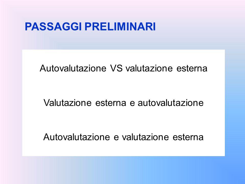 Autovalutazione VS valutazione esterna Valutazione esterna e autovalutazione Autovalutazione e valutazione esterna PASSAGGI PRELIMINARI