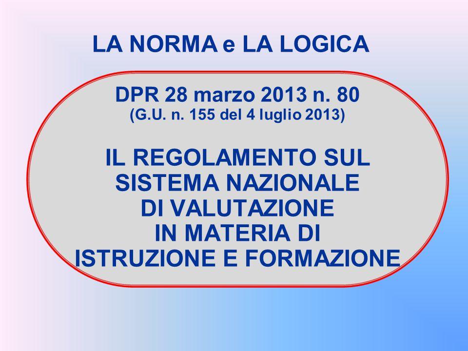 DPR 28 marzo 2013 n. 80 (G.U. n. 155 del 4 luglio 2013) IL REGOLAMENTO SUL SISTEMA NAZIONALE DI VALUTAZIONE IN MATERIA DI ISTRUZIONE E FORMAZIONE LA N