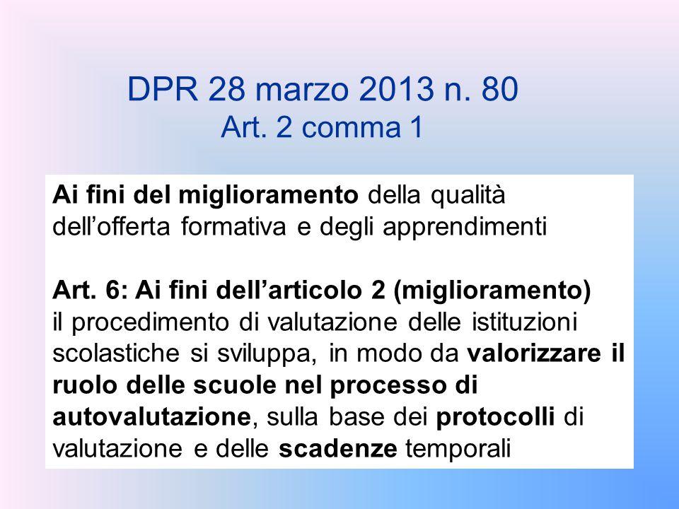 DPR 28 marzo 2013 n. 80 Art. 2 comma 1 Ai fini del miglioramento della qualità dell'offerta formativa e degli apprendimenti Art. 6: Ai fini dell'artic
